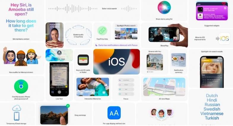apple-wwdc-2021-ios-15-update-tech-news-hindi